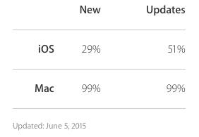 スクリーンショット 2015-06-18 20.34.49