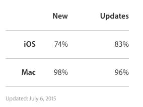 スクリーンショット 2015-07-23 4.31.47