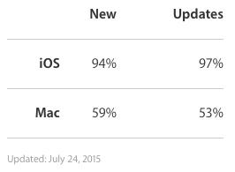 スクリーンショット 2015-07-30 4.15.44